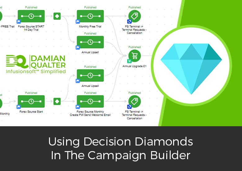 infusionsoft decision diamonds