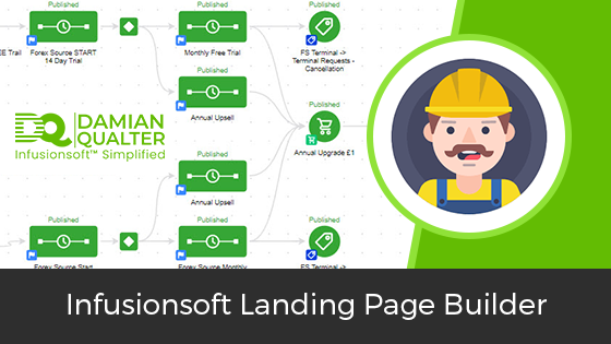 Infusionsoft Landing Page Builder