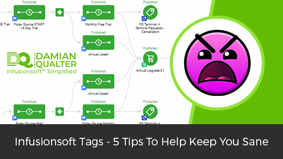 infusionsoft tags