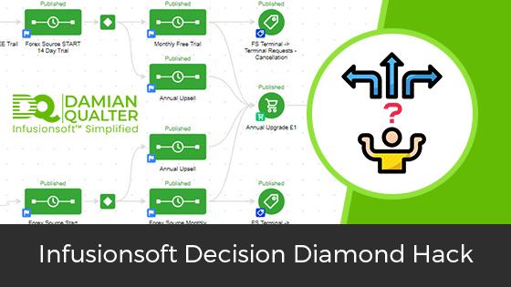 infusionsoft decision diamond hack