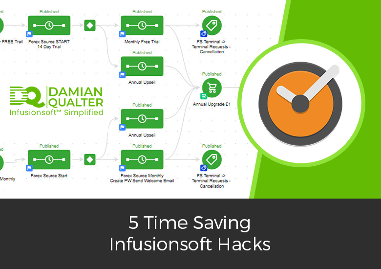 time saving infusionsoft hacks