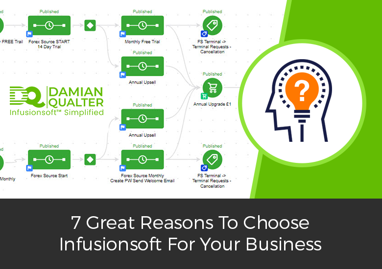 7 reasons to choose infusionsoft for your business