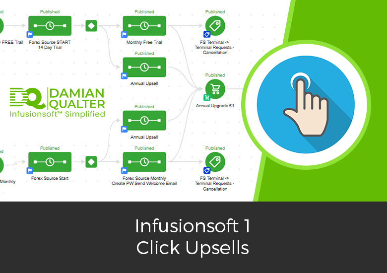 Infusionsoft one click upsells