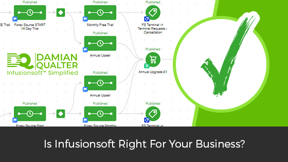 is infusionsoft right for your business