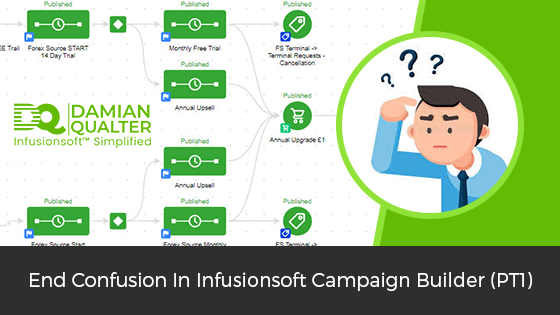 end infusionsoft confusion
