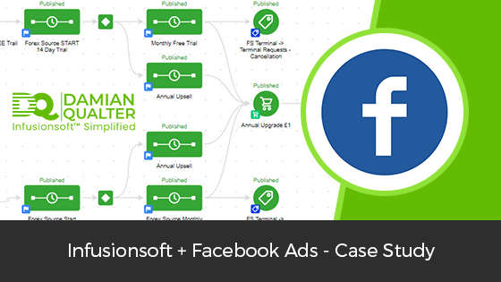 infusionsoft and facebook ads