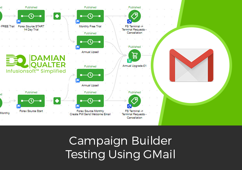 Infusionsoft Campaign Builder Testing