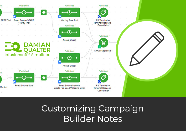 infusionsoft campaign builder notes