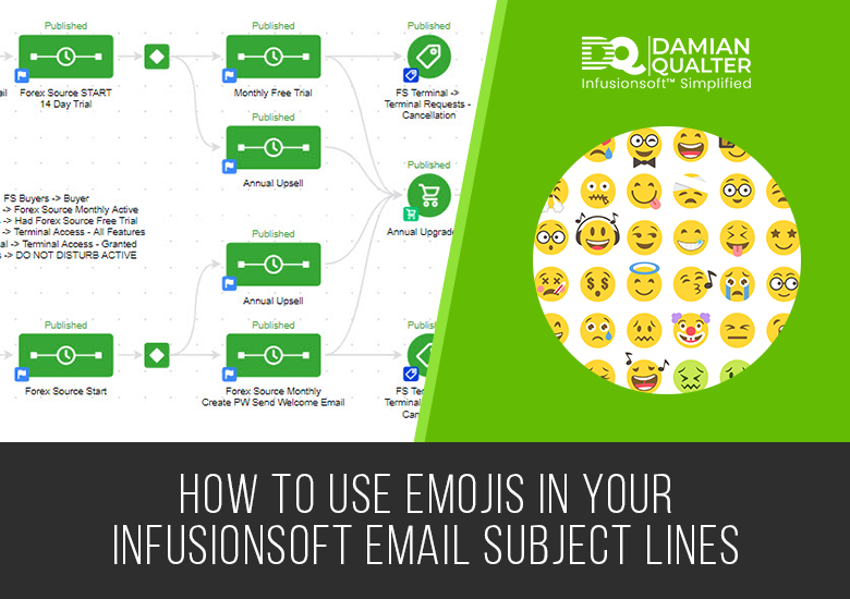 emojis in Infusionsoft email