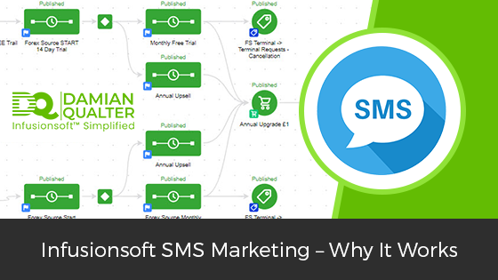 Infusionsoft SMS Marketing