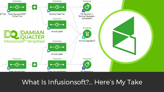 what is Infusionsoft