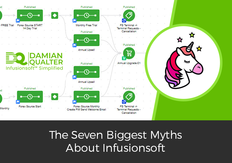 myths about infusionsoft