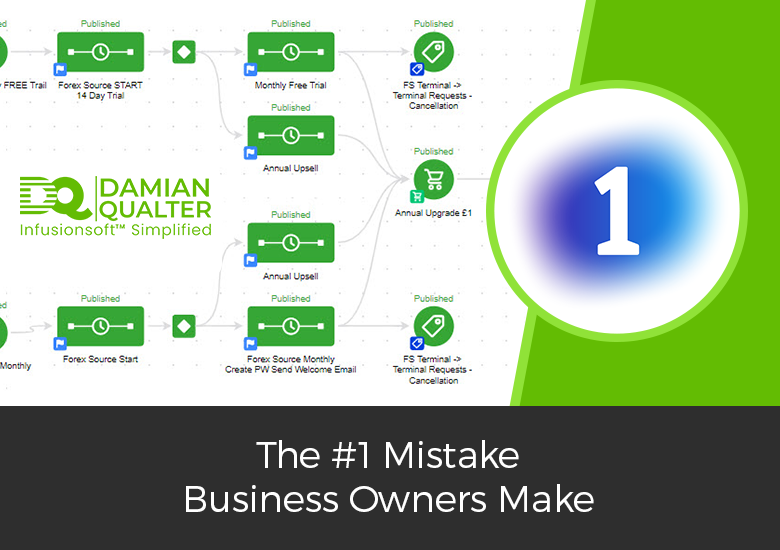 The #1 Mistake Business Owners Make