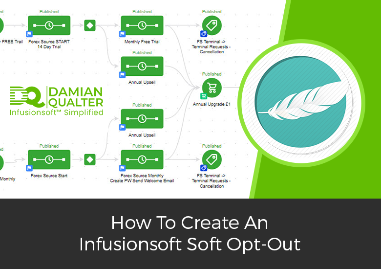 Infusionsoft Soft Opt Out