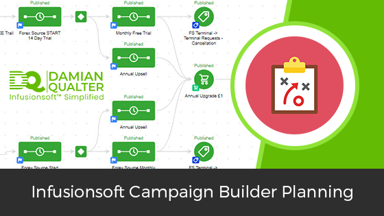 Infusionsoft Campaign Builder Planning