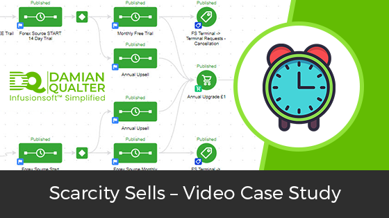 Scarcity Sells