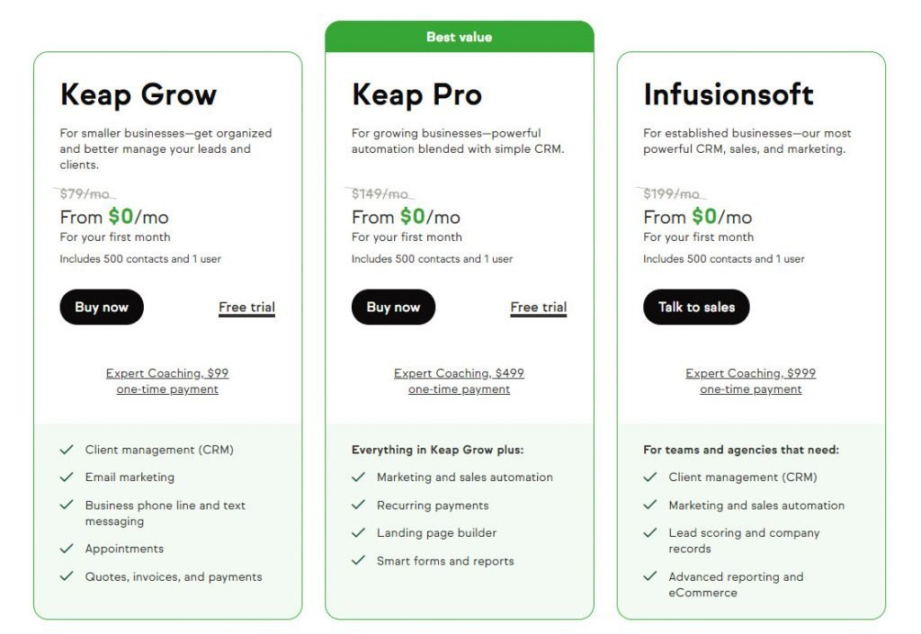 Infusionsoft product prices