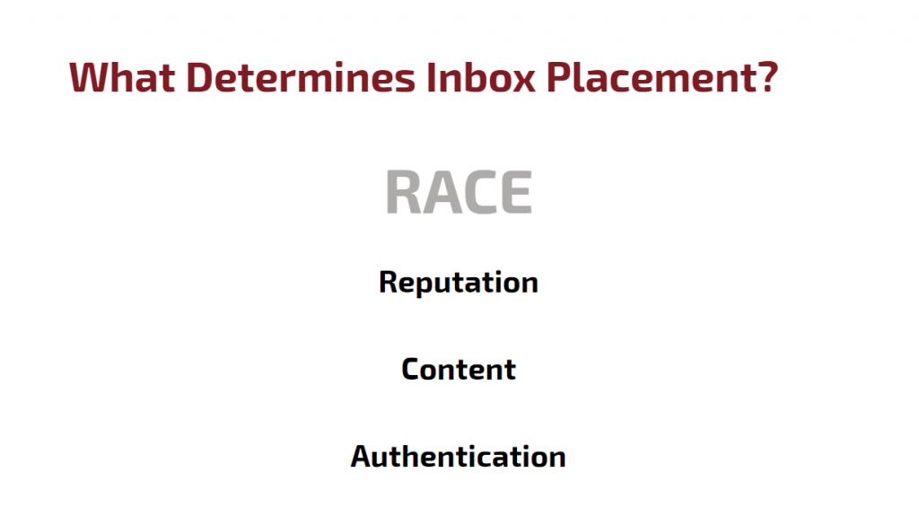 Race to the inbox