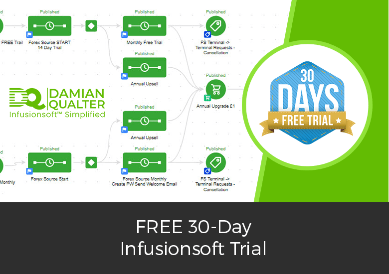 Infusionsoft FREE Trial