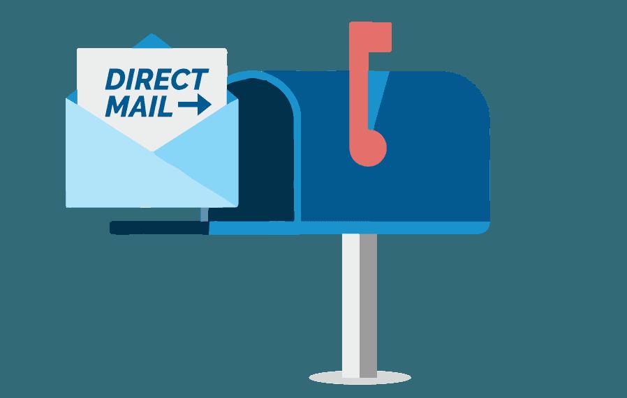 Infusionsoft Direct Mail