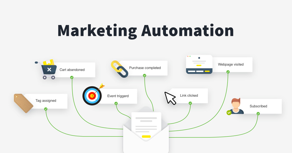 How To Get Started With Marketing Automation