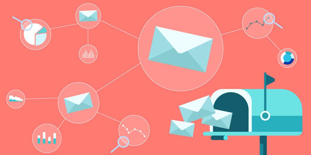 Using Direct Mail Marketing